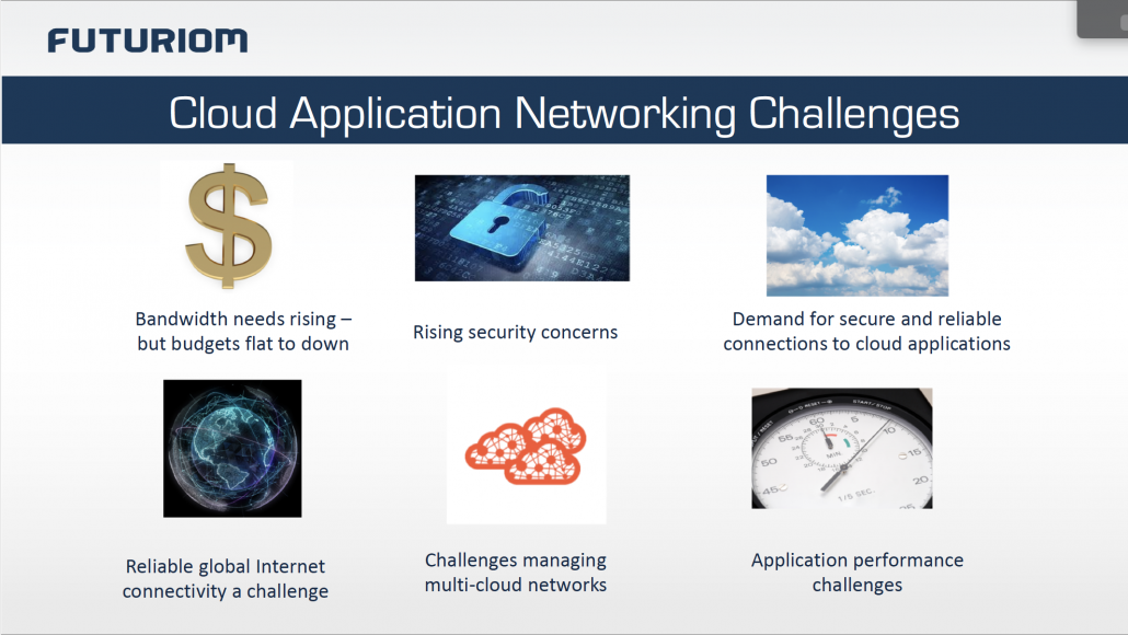 Futuriom - Cloud application network challenges ( Bron: Futuriom )